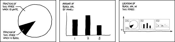 http://imgs.xkcd.com/comics/self_description.png